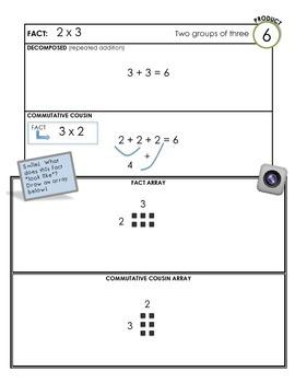 Multiplication Fact Flash Array