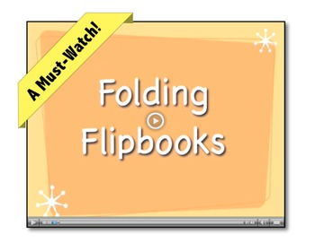 Multiplication Facts Flipbook Set by Factivation!®