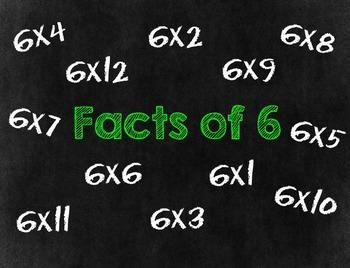 Multiplication Fact Fluency - Chalkboard Theme