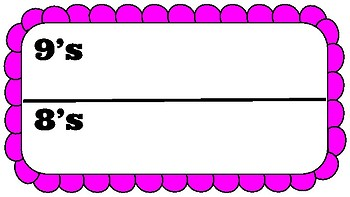 Multiplication Fact Fluency Chart
