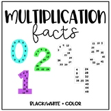Multiplication Fact Fluency Numbers