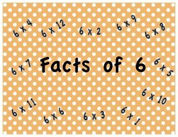 Multiplication Fact Fluency - Polka Dot Theme