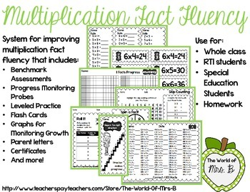 Multiplication Fact Fluency System