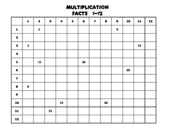 Multiplication Fact Fluency Table 1-12 Fill In the Blanks
