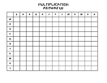 Multiplication Fact Fluency Table All Mixed Up Jumble