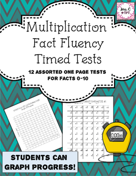 Multiplication Fact Fluency Timed Tests
