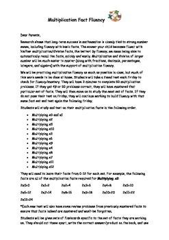 Multiplication Fact Fluency Unit