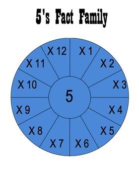 Multiplication Fact Foldable