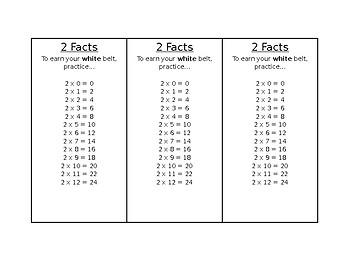 Multiplication Fact Lists - Multiplication Ninja