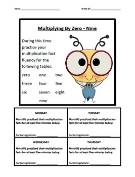 Multiplication Fact Logs Bee Theme (0-9)