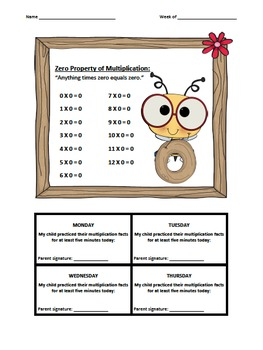 Multiplication Fact Logs Bees (0-12)