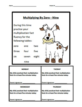 Multiplication Fact Logs Dog Theme (0-9)
