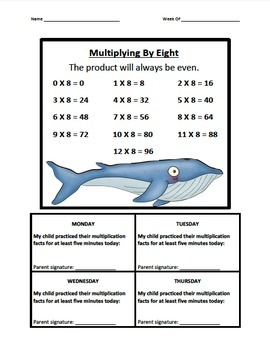 Multiplication Fact Logs Ocean (0-12)