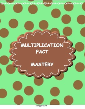 Multiplication Fact Mastery