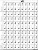 Multiplication Fact Mastery
