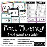 Multiplication - Fact Mastery
