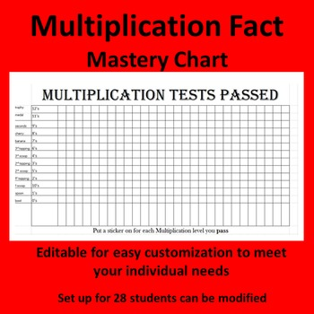Multiplication Fact Mastery Chart - fact fluency