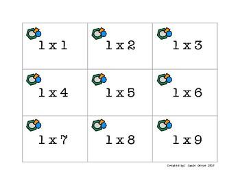 Multiplication Fact Memory