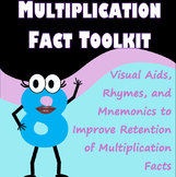 Multiplication Facts: Rhymes and Visuals for Memorization