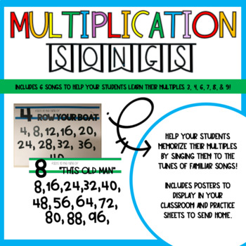 Multiplication Fact Multiples to the Tunes of Nursery Rhymes- Printable Posters