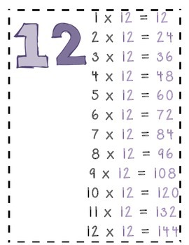 Multiplication Fact Posters