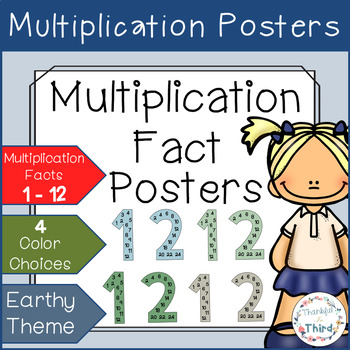 Multiplication Fact Posters - Foundry (Green, Blue, Grey) Themed