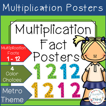 Multiplication Fact Posters - Metro Themed