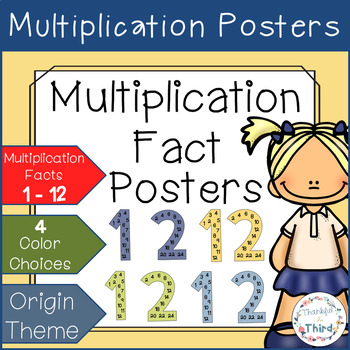 Multiplication Fact Posters - Origin Themed