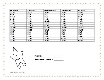 Multiplication Printables and Task Cards