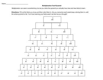 Multiplication Fact Pyramid