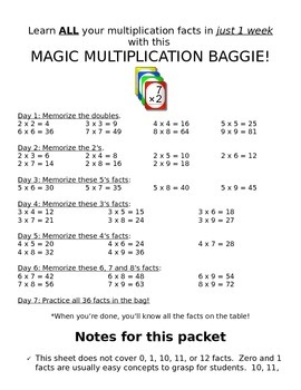 Multiplication Fact Sheet Packet