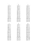 Multiplication Fact Sheets