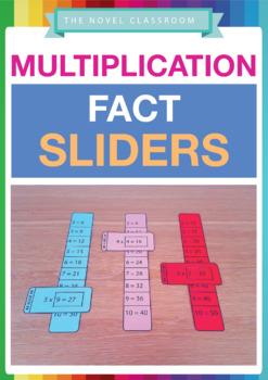 Multiplication Fact Sliders - Math Learning Aid