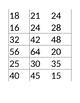 Multiplication Fact Sort