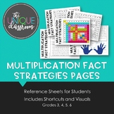 Multiplication Fact Strategies Pages