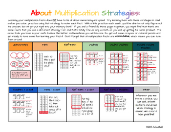 Multiplication Fact Strategy Coloring Book - April Holiday Theme