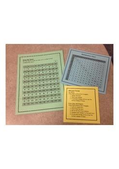 Multiplication Fact Survival Kit - Memorization and Understanding Strategies