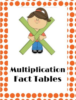 Multiplication Fact Tables