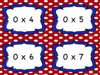 Multiplication Fact Task Cards