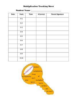 Multiplication Fact Time Tracking Sheet