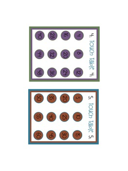 Multiplication Fact Touch Tables 2 through 12