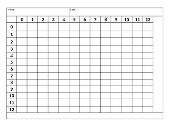 Multiplication Fact Tracking Sheet
