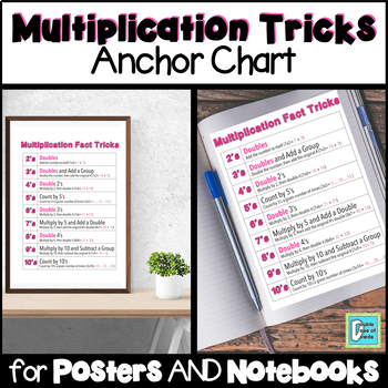 Multiplication Fact Tricks Anchor Chart