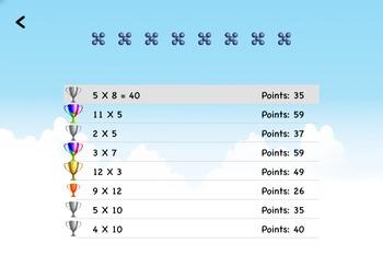 Multiplication Fact Workout