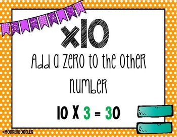 Multiplication Fact and Strategy Posters 1-12!