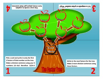 Multiplication Factor Tree