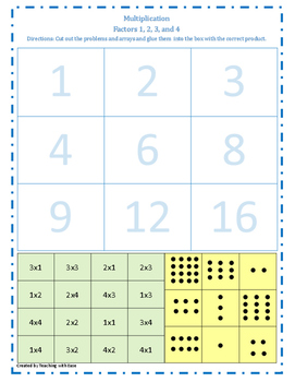 Multiplication: Factors 1, 2, 3, and 4