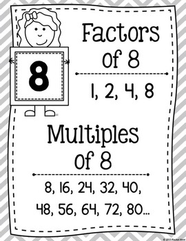 Factors and Multiples Posters