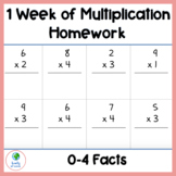 Multiplication Facts 0-4 Homework