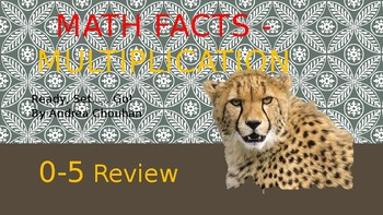 Multiplication Facts 0-5 * Interactive PowerPoint!!!! by Elementary Elephant
